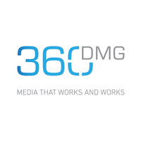 The 360 Degree Marketing Group